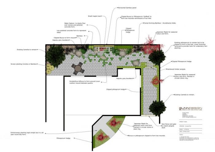 Landscape Plan  - inspired by Japanese garden design.