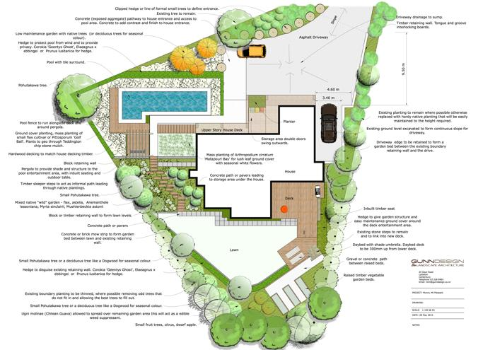 Example Garden Design Concept Plan